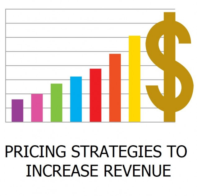 Pricing Stategies Graphic Square