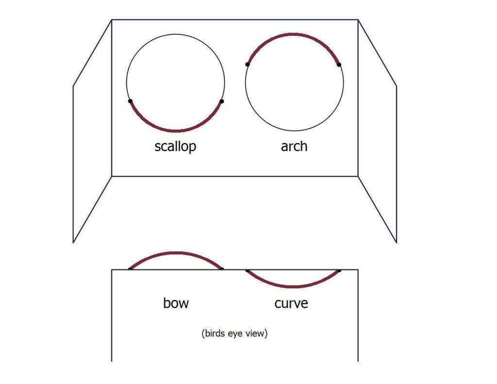 Scallop Arch Bow Curve