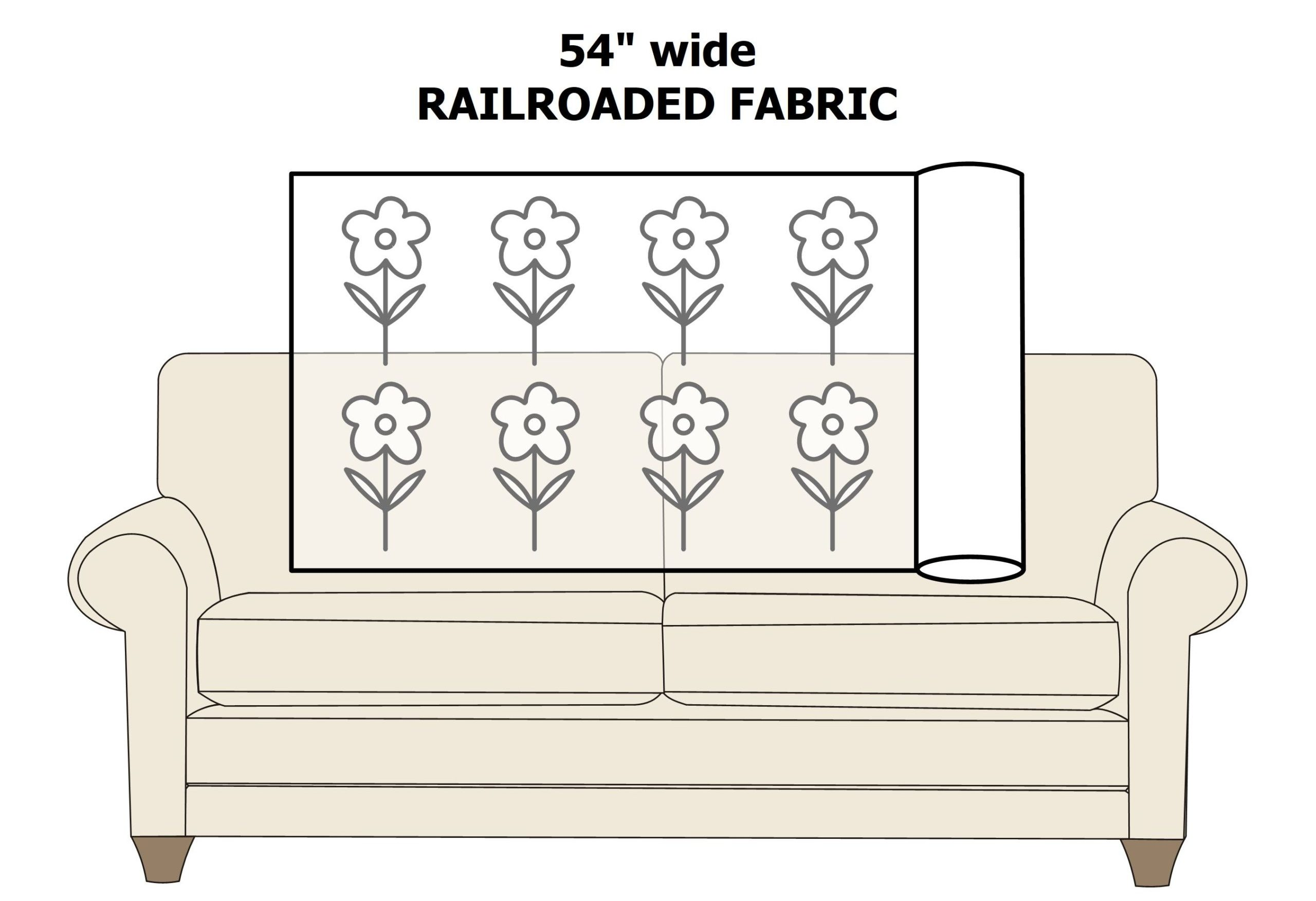 What is a railroaded fabric?