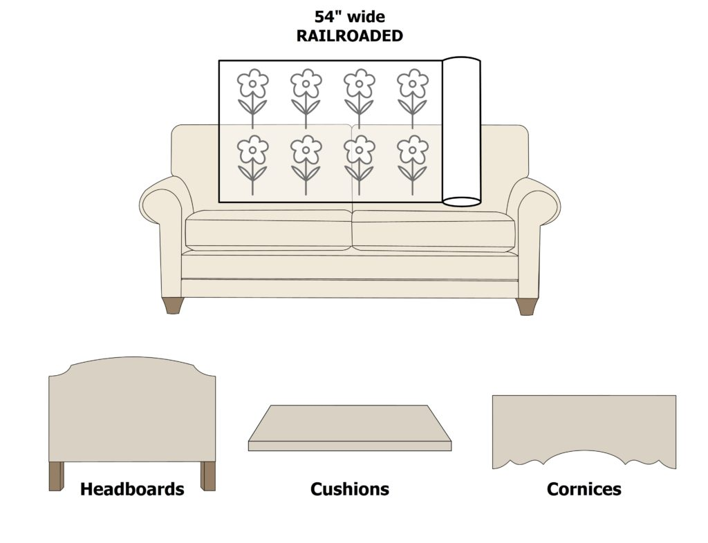 Railroaded fabric for upholstery